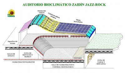 AUDITORIO BIOCLIMÁTICO ZAIDÍN JAZZ-ROCK