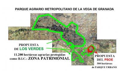 COMIENZA EN LA ZUBIA LA CAMPAÑA DE LOS AGRICULTORES CONTRA EL PARQUE URBANO EN LA VEGA SUR